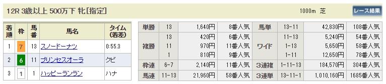 【払戻金】0819新潟12R(長生式馬券スタイル)