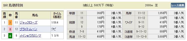 【払戻金】0826小倉9R(長生式馬券スタイル)