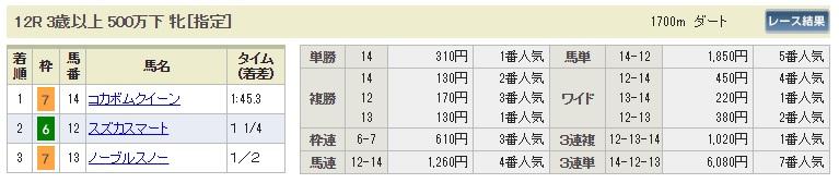 【払戻金】0826小倉12R(長生式馬券スタイル)