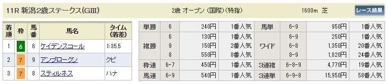 【払戻金】0826新潟11R(長生式馬券スタイル)