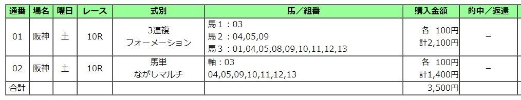 【馬券】0915阪神10R(長生式馬券スタイル)