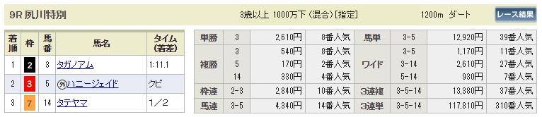 【払戻金】0916阪神9R(長生式馬券スタイル)