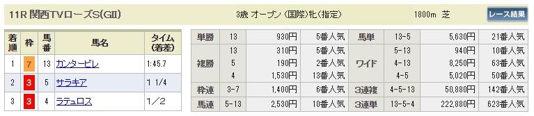 【払戻金】0916阪神11R(長生式馬券スタイル)