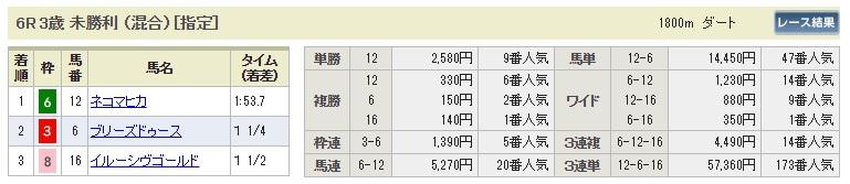 【払戻金】300922中山6R(長生式馬券スタイル)