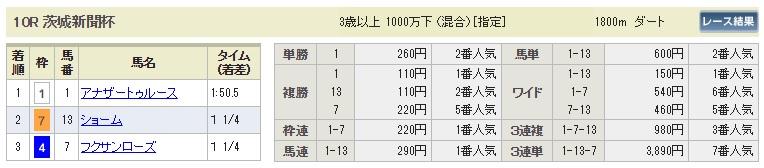 【払戻金】300922中山10R(長生式馬券スタイル)