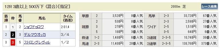 【払戻金】300922中山12R(長生式馬券スタイル)