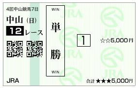 【馬券】300923中山12R(長生式馬券スタイル)