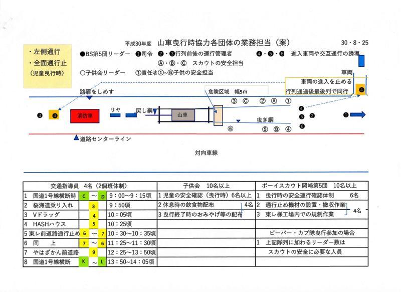 山車曳行路および安全担当配置図 (1)_02