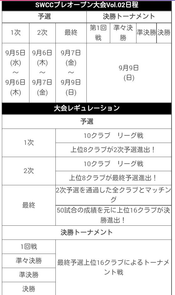 SWCCプレ大会Vol2_03