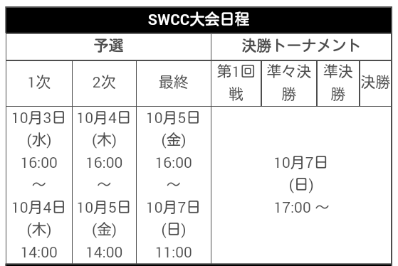SWCC本大会_20180921_03