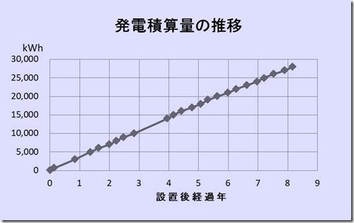 180521taiyoukou_hatudensekisan