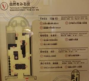 国科学日本7