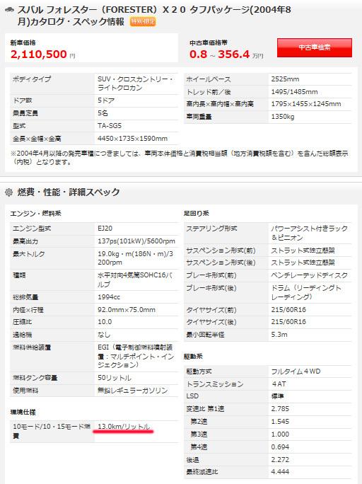 Forester-Data.jpg