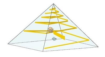 ピラミッド螺旋階段。