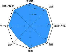 装甲騎兵ボトムズ レーダー小 5