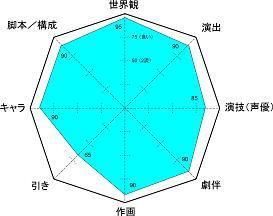 十二国記 レーダー小5