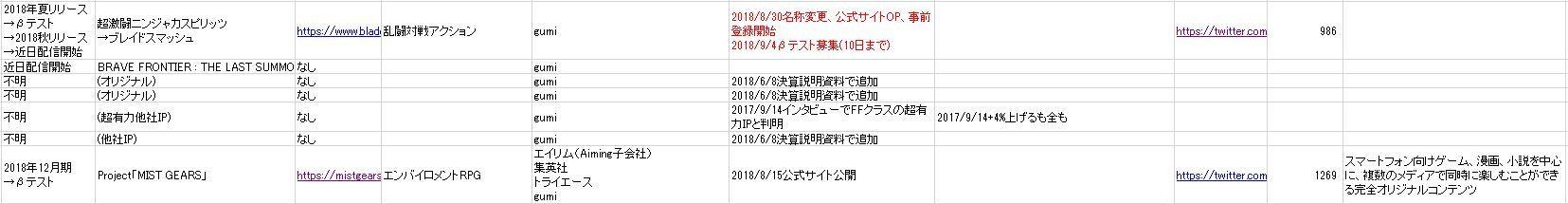 20180907gumi1.jpg