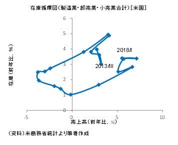 20180415図7