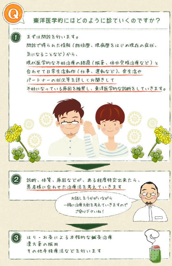 04_chiryou03.jpg