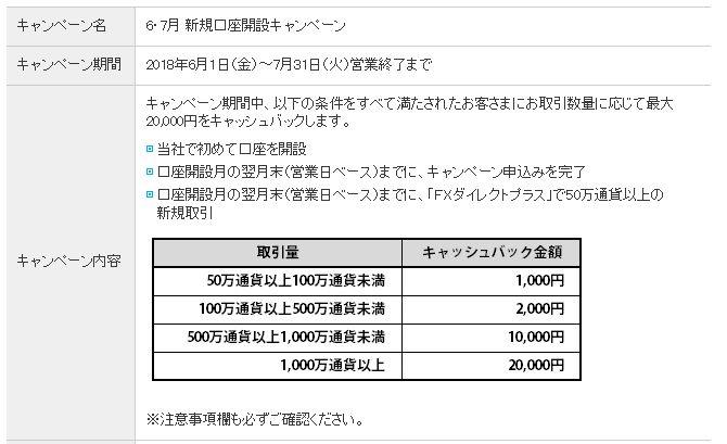 67月キャンペーン情報.jpg