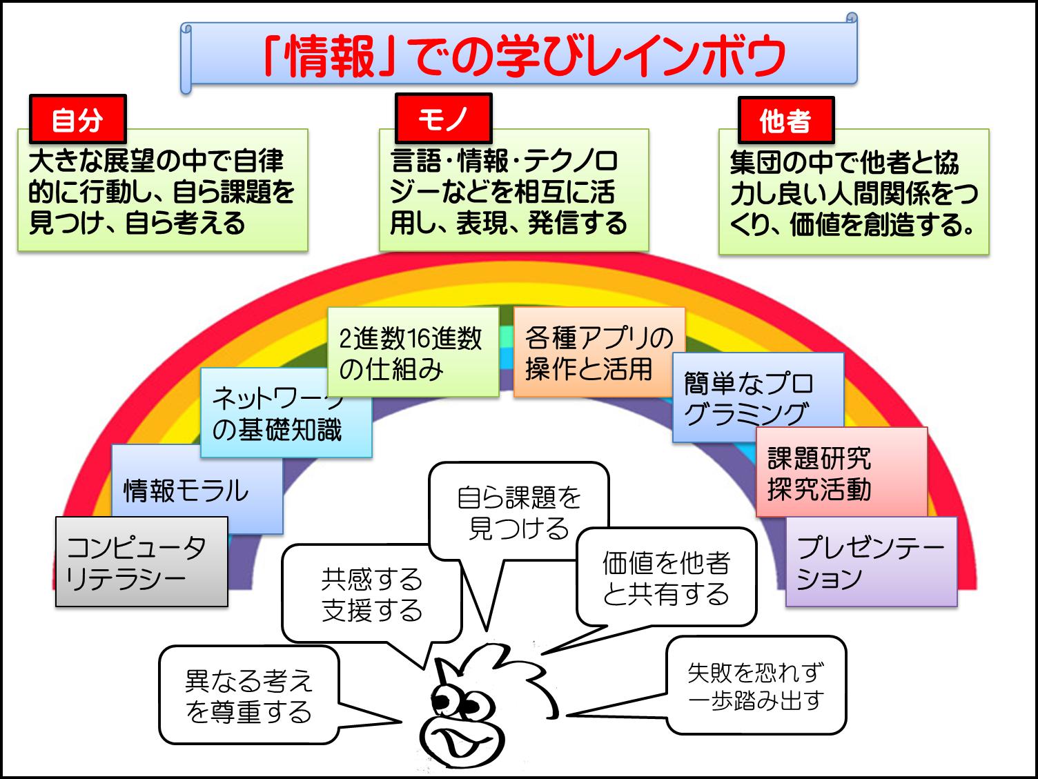 情報0417-01