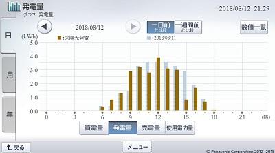 180812_グラフ