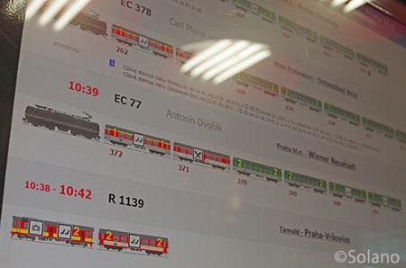 プラハ-ウィーン間の特急ユーロシティ、列車編成ディスプレイ