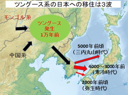 ツングース系民族の日本移住は3波あった