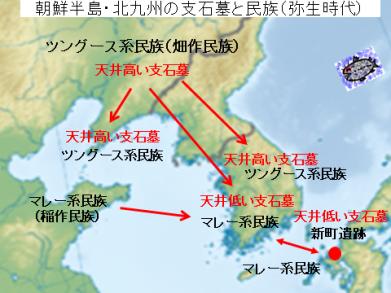 朝鮮半島と北九州の支石墓と民族