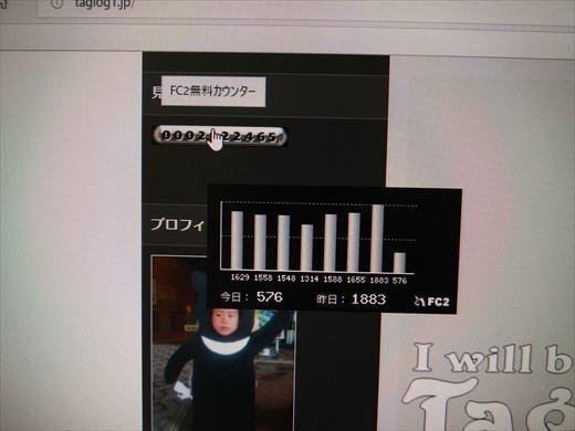 独自ドメイン後 (1)