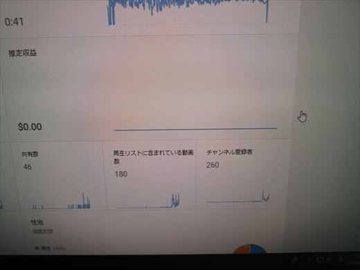 tagチャンネル (6)