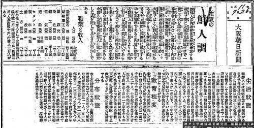 新聞記事在阪鮮人調2