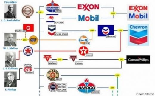 スタンダード石油2