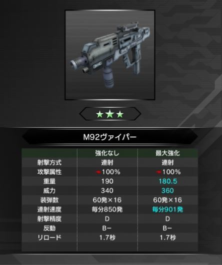M92ヴァイパー