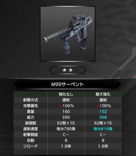M99サーペント
