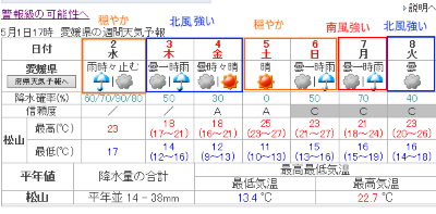 2018050300121.png