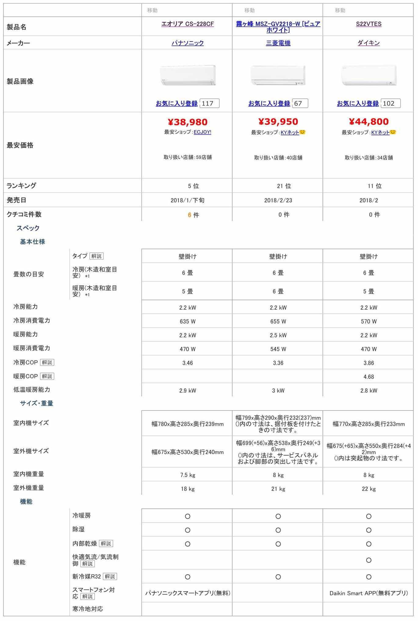 価格com -エアコン比較表(エオリア CS-228CF霧ヶ峰 MSZ-GV2218-W [ピュアホワイト]S22VTES)