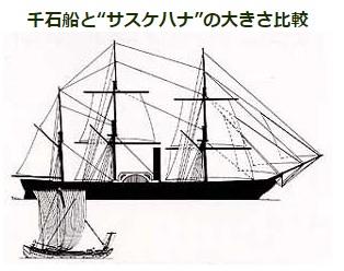 2018-4-10千石船と旗艦サスケハナの大きさ比較