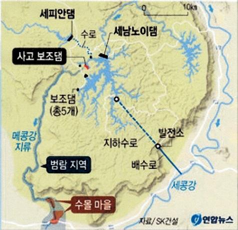2018-7-29セナムノイダム・システム