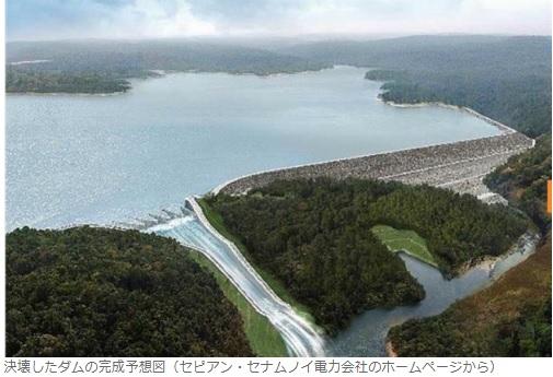 2018-8-28セナムノイダムの完成予想図
