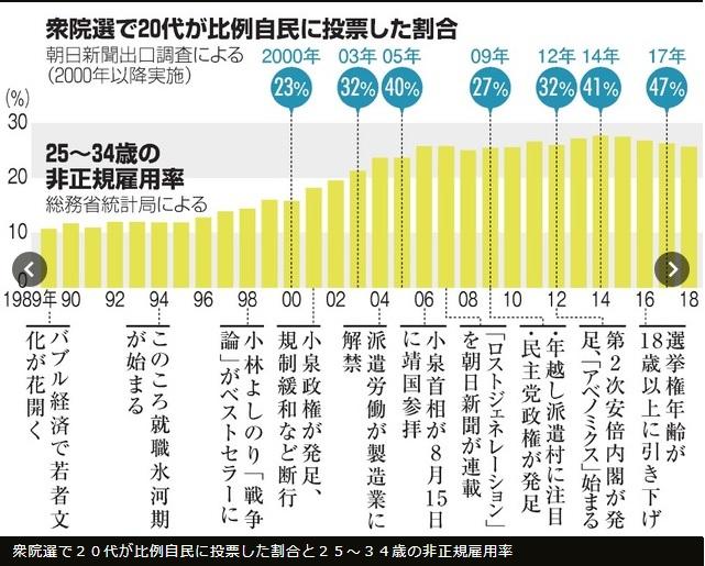 2018-9-7朝日新聞東京編集局(コブクロウ)写真5