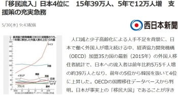 news「移民流入」日本4位に 15年39万人、5年で12万人増 支援策の充実急務