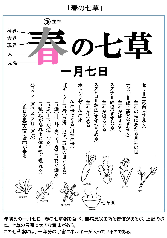 「春の七草」