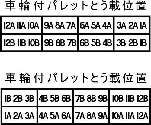 ワキ8000 標記 blog