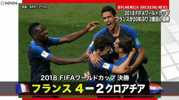 ワールドカップ フランス クロアチア