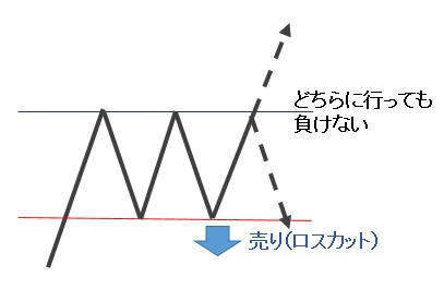 091_値動き3