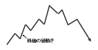 94_株価値動き1