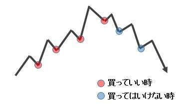 94_株価値動き2