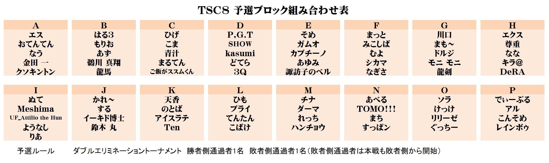 TSC8予選組み合わせ