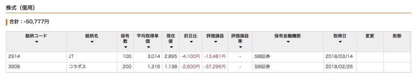 株式信用_201804
